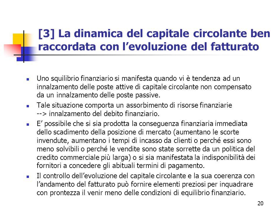 [3] La dinamica del capitale circolante ben raccordata con l'evoluzione del fatturato
